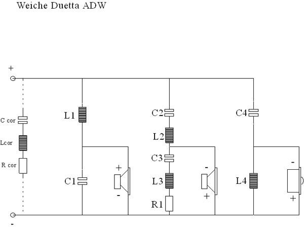 Weiche-Duetta-ADW
