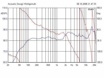 RS100_4_Amplitude