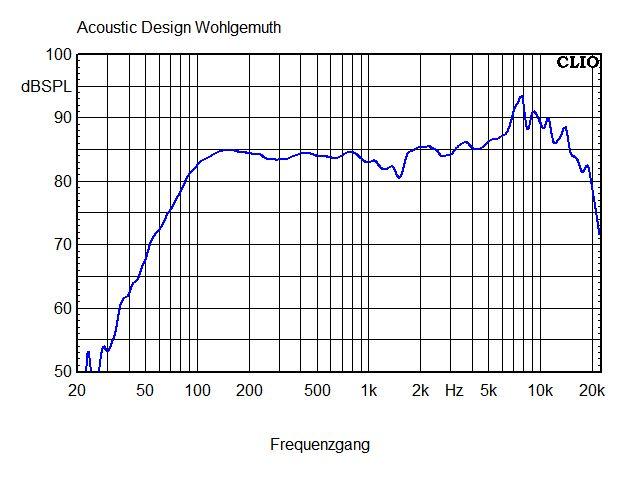 SPX30M_Amp