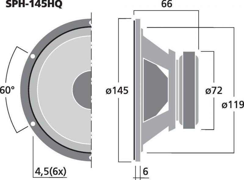 sph145hq3