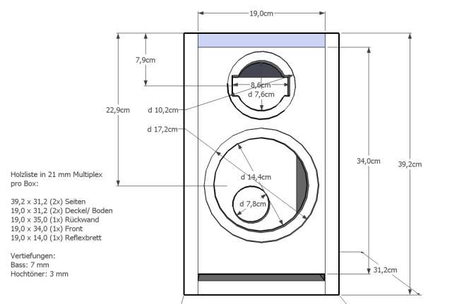 sb18 oval lautsprecher selber bauen. Black Bedroom Furniture Sets. Home Design Ideas