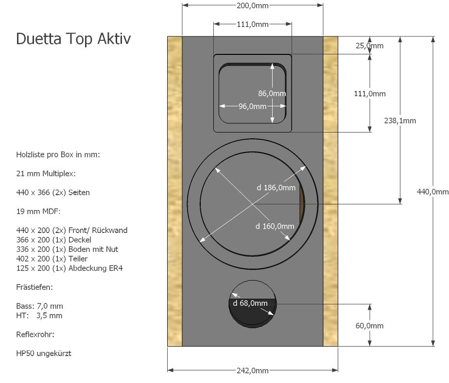 Wir werden aktiv – Duetta Top mit DSP-Weiche – Lautsprecher